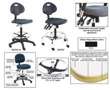 BENCHPRO™ DELUXE POLYURETHANE INDUSTRIAL CHAIRS